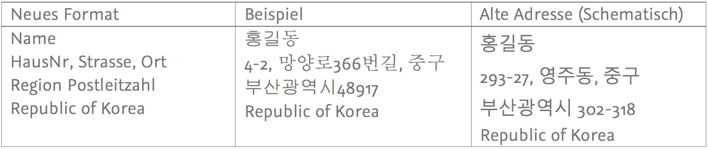 Koreanische_Adresse_b